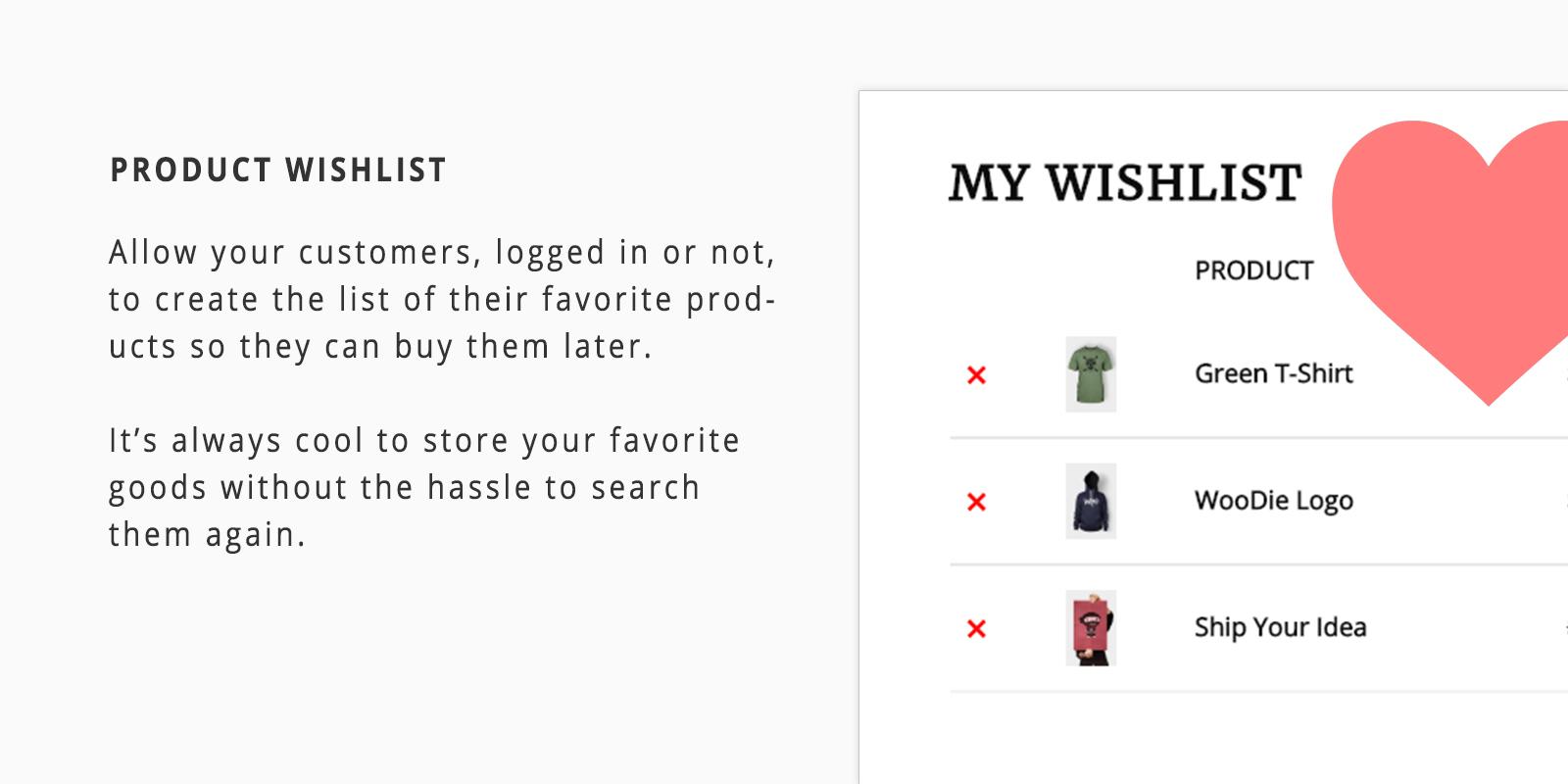 Product Wishlist
